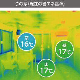 表面温度 現在の省エネ基準イメージ